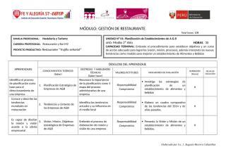Desglose Gestión de Restaurante  RyB M2.doc