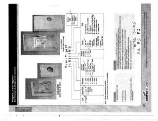 Single Meter Socket & Kilowatt Hour Meter.pdf